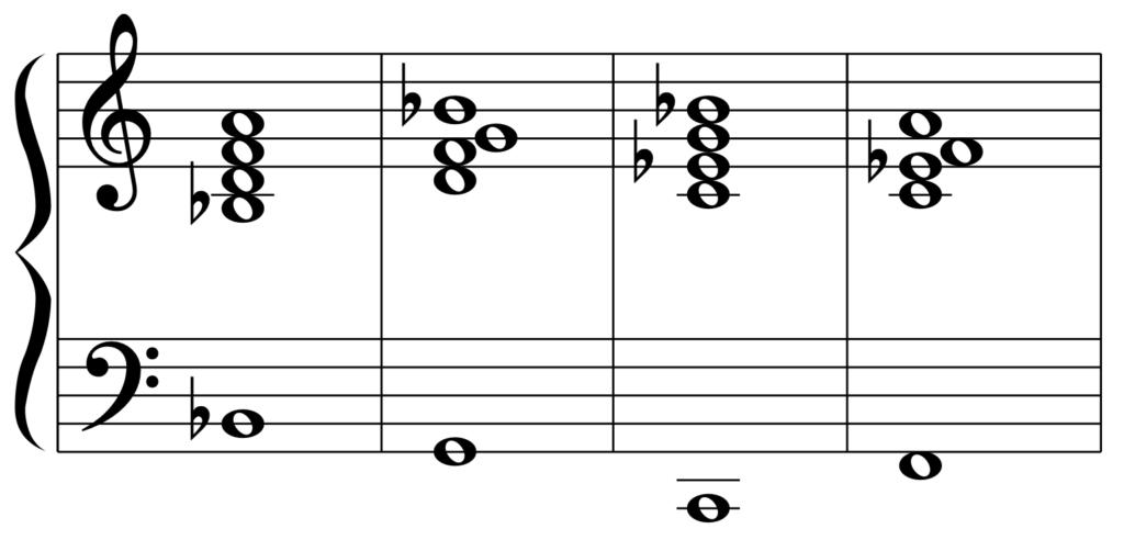 B♭M7のカデンツ