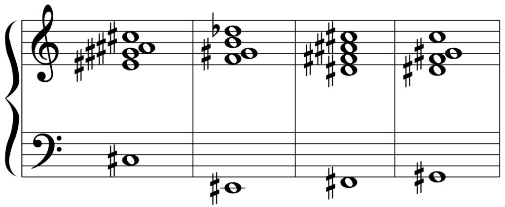C#6(D♭6)のカデンツ