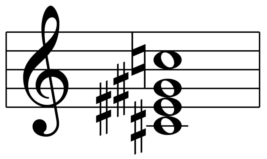C#M7(D♭M7)