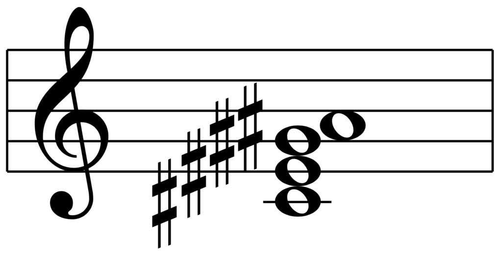 C#6(D♭6)