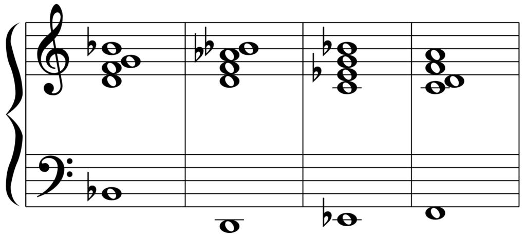 B♭6のカデンツ