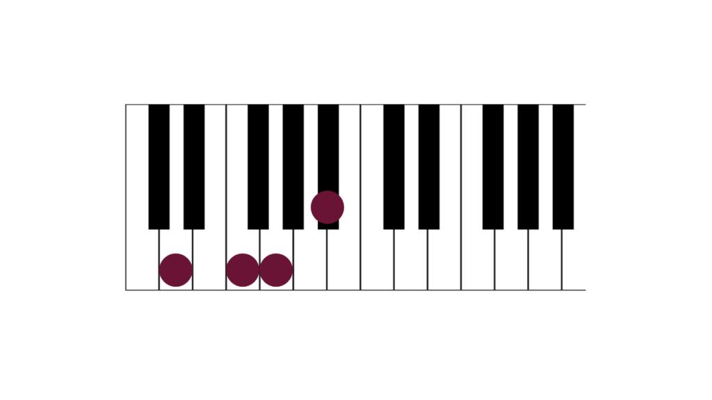 B♭6の展開