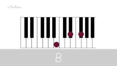 コード【B】をピアノで弾く。基本フォーム3種と用途を解説