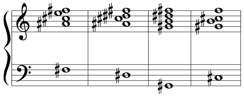 F#7(G♭7)のカデンツ