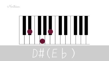 コード【E♭】をピアノで弾く。基本フォーム3種と用途を解説