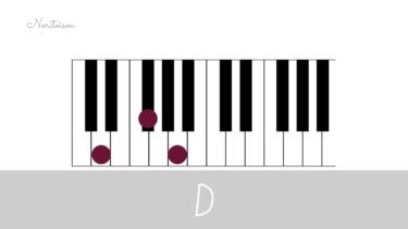 コード【D】をピアノで弾く。基本フォーム3種と用途を解説