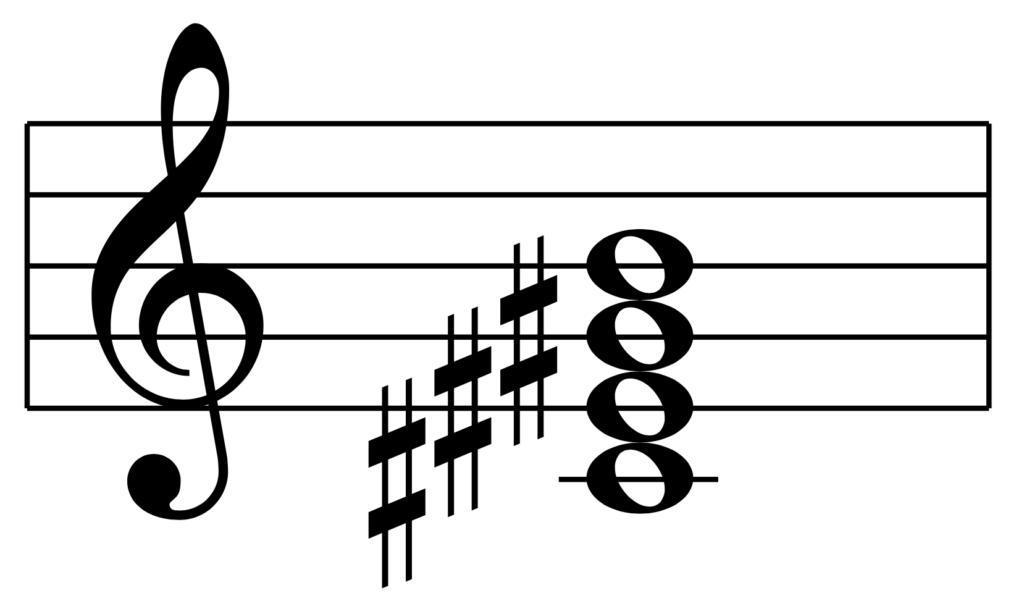 C#7(D♭7)