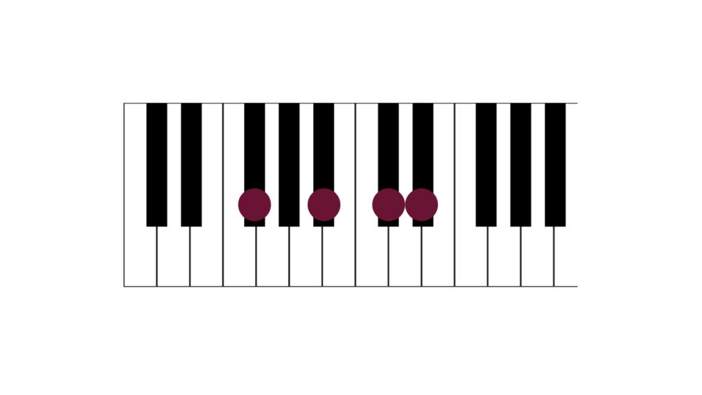 F#6(G♭6)