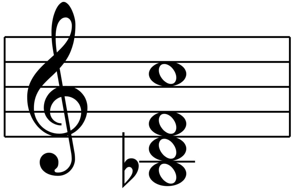 B♭add9