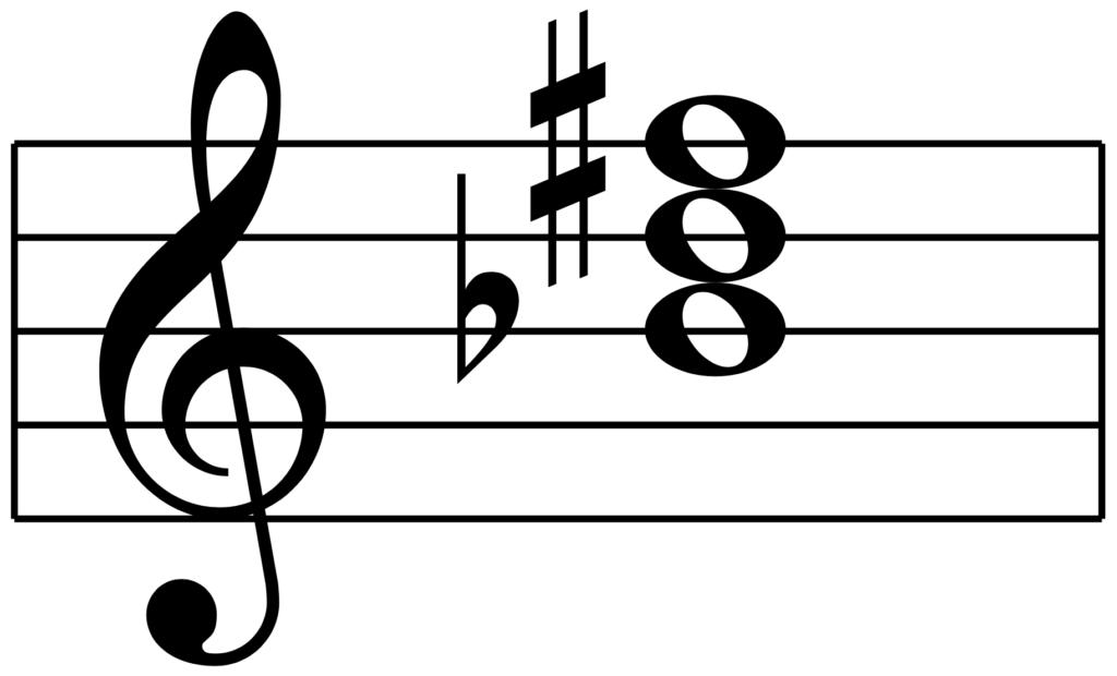 B♭aug