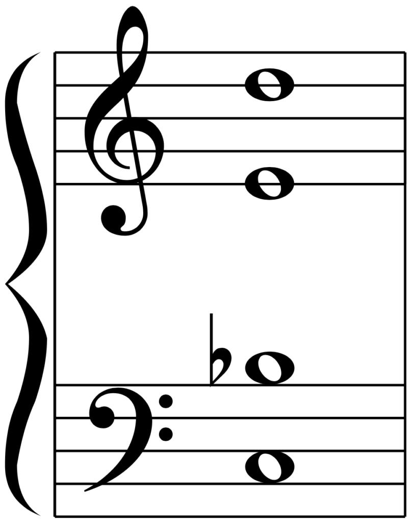 C9の弾き方
