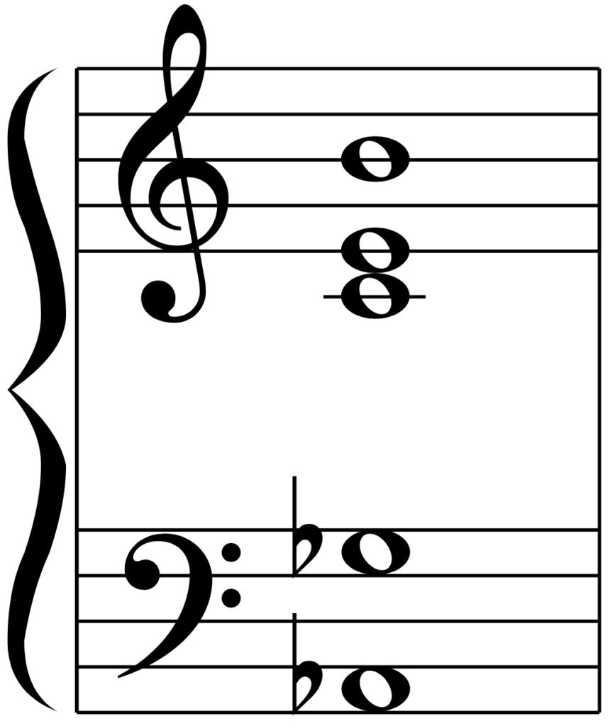 A♭13の使い方