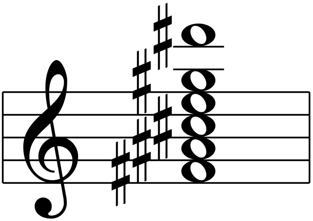 F#13(G♭13)