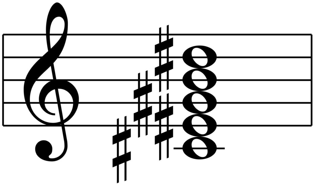C#9(D♭9)