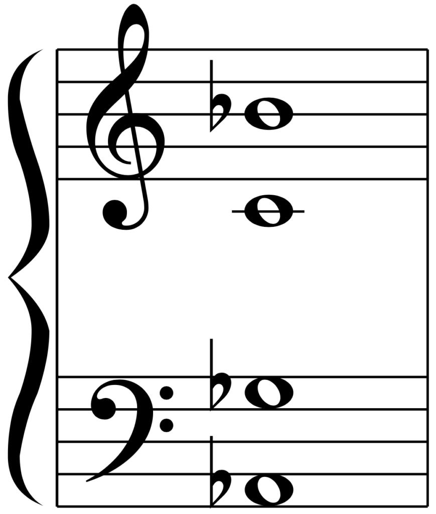 A♭9の使い方