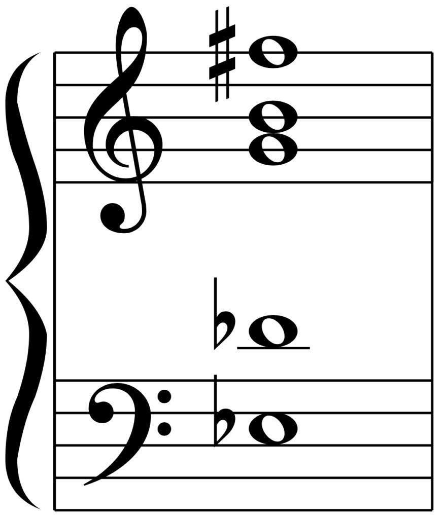 E♭13の使い方