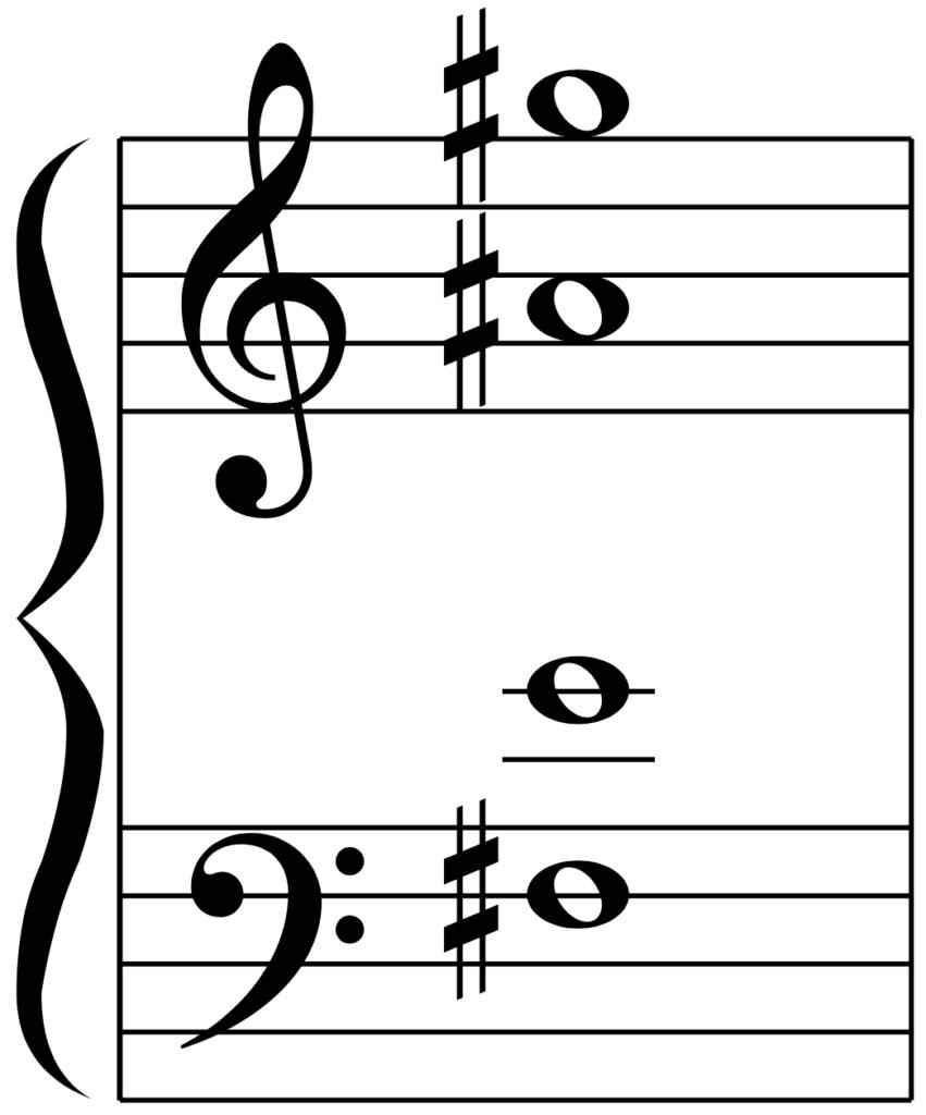 F#9(G♭9)の使い方