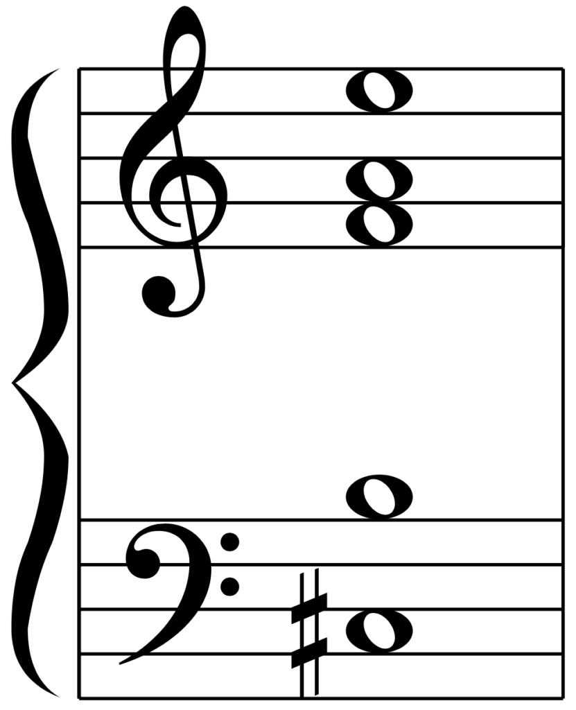 C#13(D♭13)の使い方