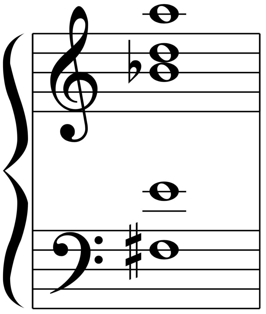F#13(G♭13)の使い方