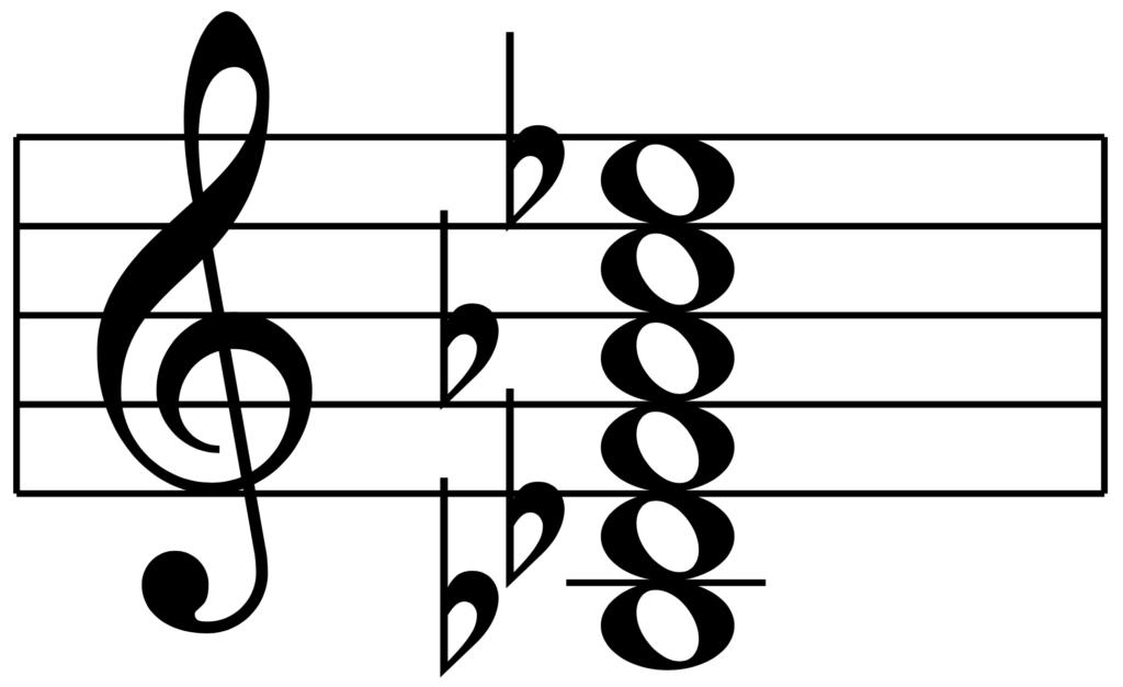 B♭m11