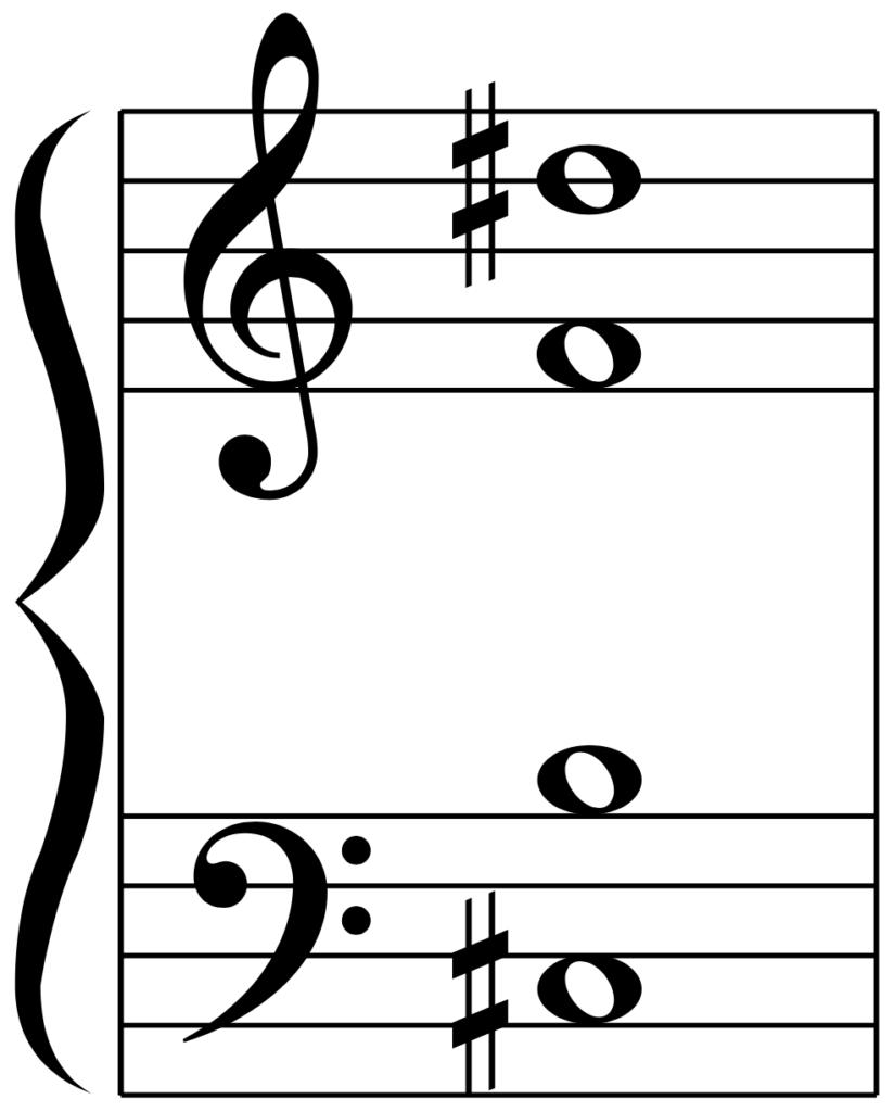 C#9(D♭9)の弾き方