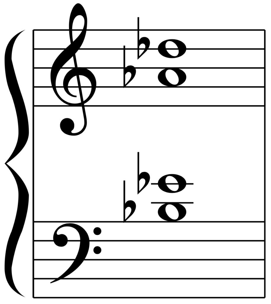 B♭m11の使い方