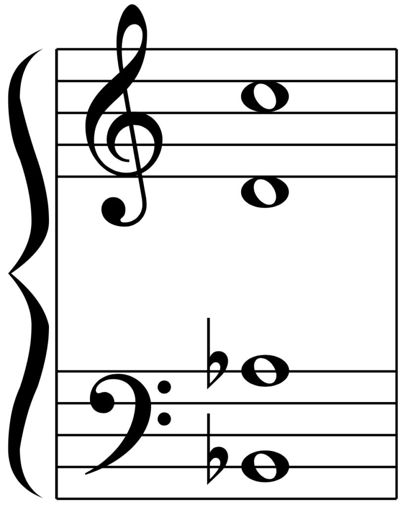 B♭9の使い方